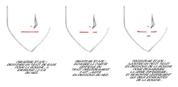 Dessiner une bouche manga de face