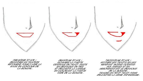 Dessiner une bouche manga souriante de face