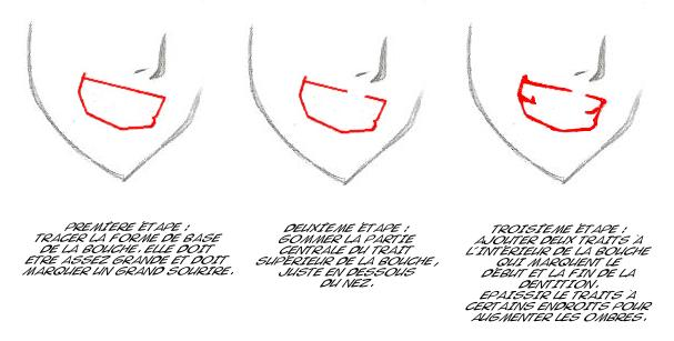 Grand sourire manga - tutoriel dessin