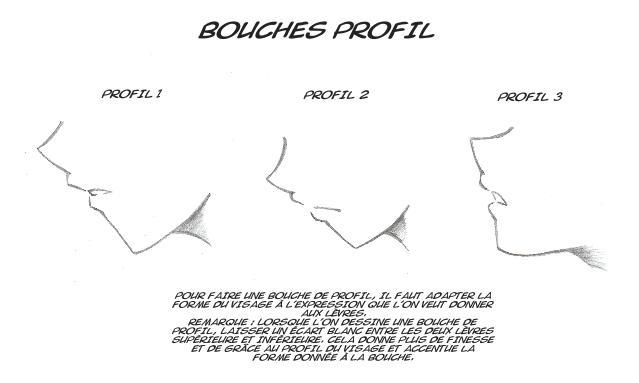 Dessiner Les Bouches De Profil Apprendre La Bande Dessinée Et Le