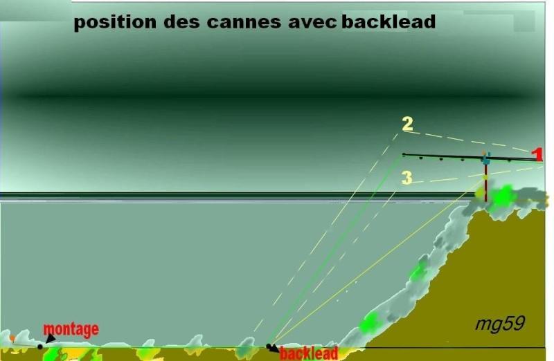 L 39 utilisation des backleads montage carpe mg59 - Montage ligne carpe au coup ...