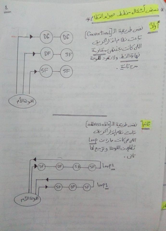 شرح نظام الساعات المركزية Master Clock System