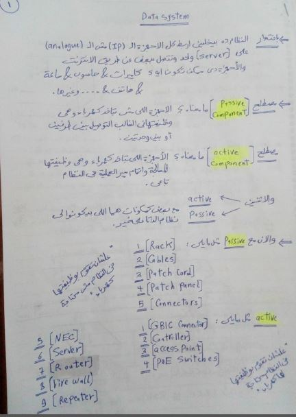 شرح نظام الداتا Data System