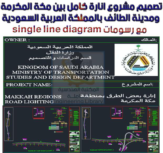تصميم مشروع انارة الشارع بين مكة المكرمة ومدينة الطائف بالمملكة العربية السعودية