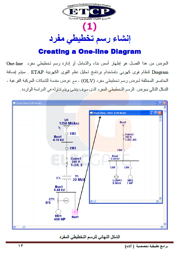 شرح برنامج ETAP