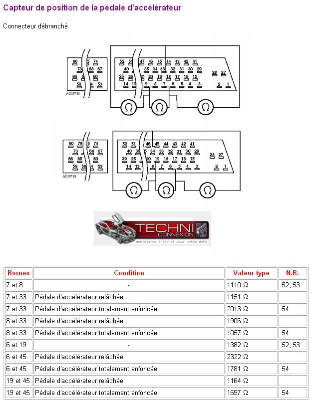 volkswagen golf mk4 1 4 16v ess an 2000 probl me voyant epc capteur g28. Black Bedroom Furniture Sets. Home Design Ideas