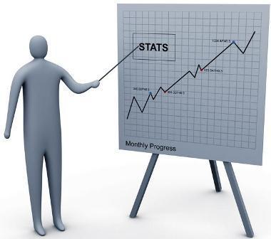 Statisticien-dz