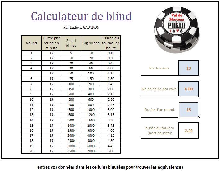 Programa de blind poker